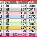 写真: a.小倉競輪11R
