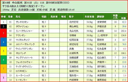 a.日経賞.1