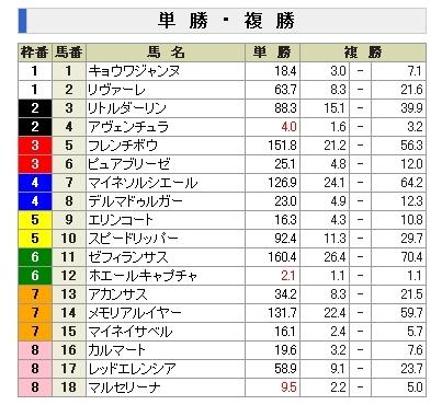 20111015_syuka_win