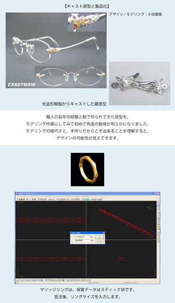 3DCAD説明2
